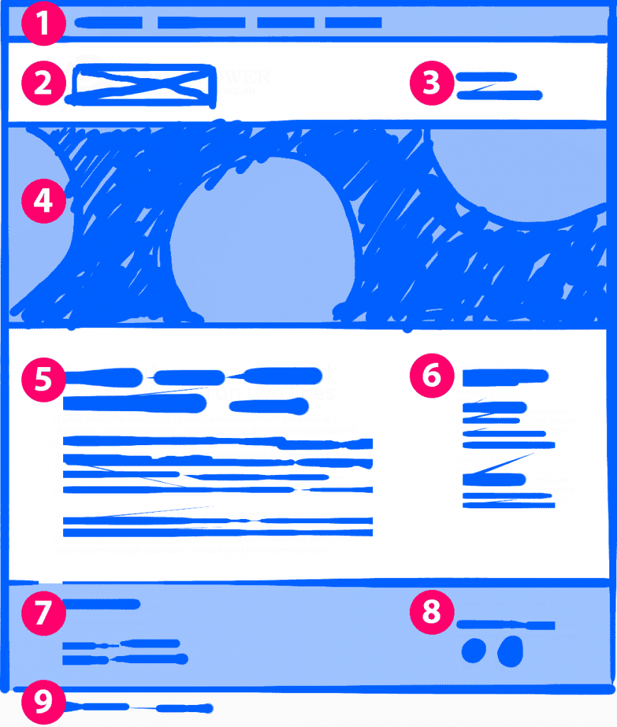 hassle free website wireframe